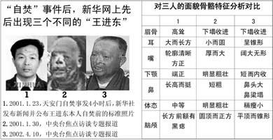 """王进东""""的三张对比照片证明自焚是伪案"""