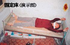 Brutal Tortures at Jilin Prison (Photos) | Falun Dafa - Minghui.org