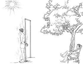 Ilustrasi Penyiksaan 17: Dijemur di bawah Matahari Terik
