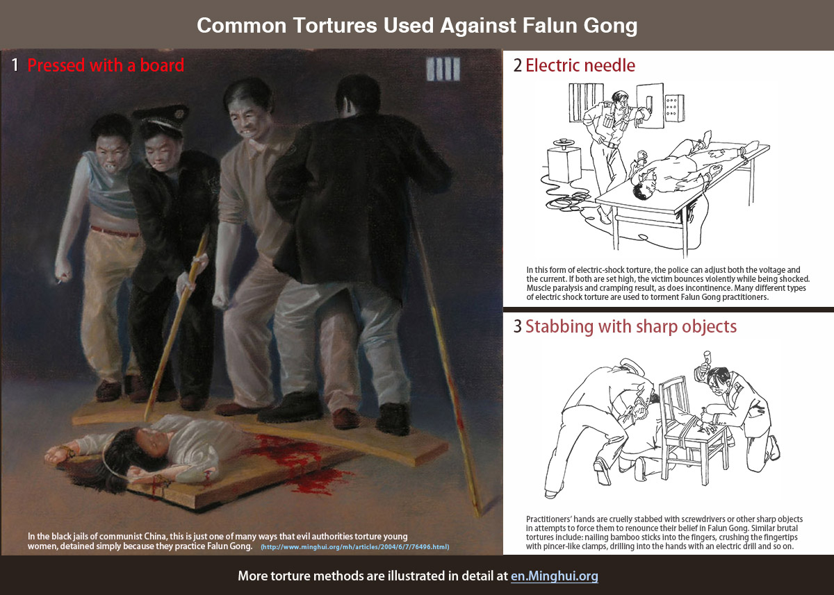 Torture Commonly Used against Falun Gong 3
